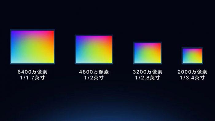 Xiaomi e 64 megapixels