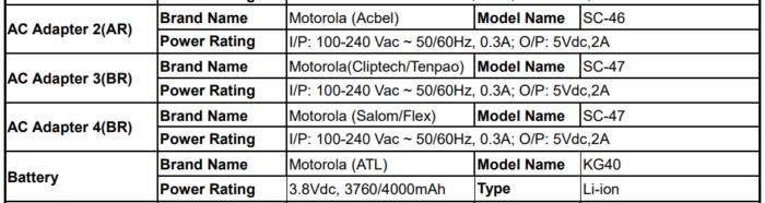 Moto G8 Play na FCC