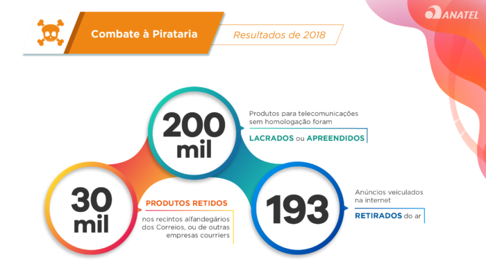 nao-homologados-anatel-2018
