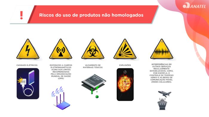 riscos_nao_homologados