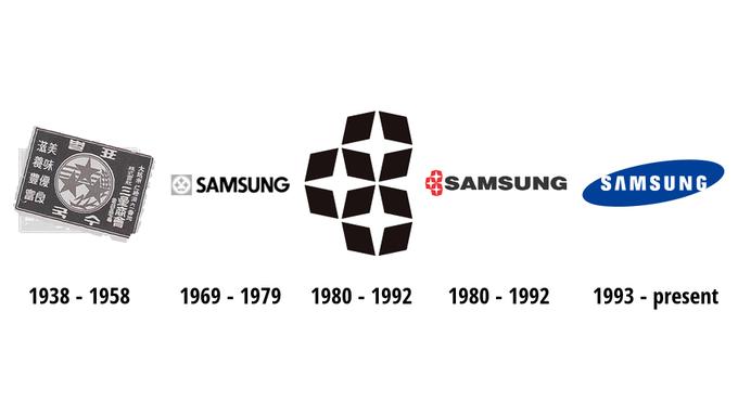 Logos da Samsung / o que significa samsung