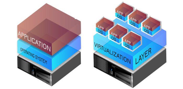Instalação tradicional de SO vs. virtualização