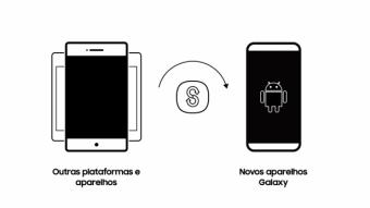 Como transferir arquivos de um celular Samsung para outro [Smart Switch]
