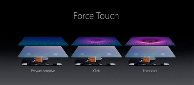 Explicação do Force Touch nos trackpads de macbooks