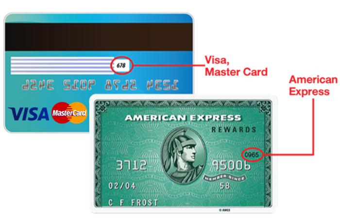 CVV/ CID em cartões / o que é cvv do cartão