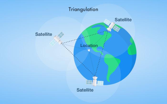 Triangulação via satélite / o que é gps