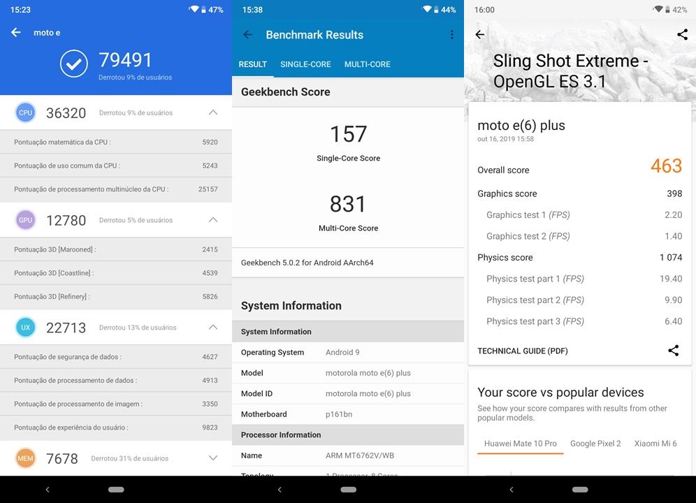 Desempenho do Moto E6 Plus no AnTuTu 8.0.1-0B, Geekbench 5.0.2 e 3DMark 2.0.4608