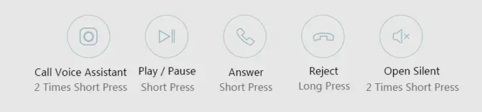 Atividade dos Botoes - Xiaomi Redmi AirDots