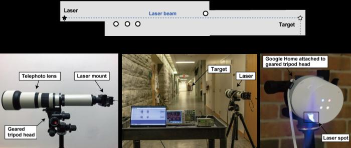 Ataque à laser em dispositivos inteligentes