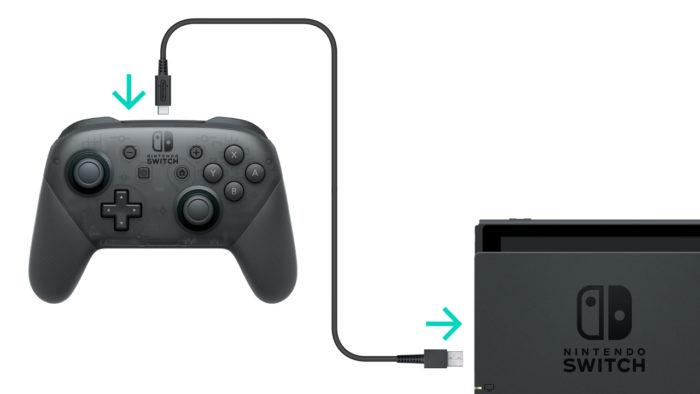conectar o pro controller no switch via cabo