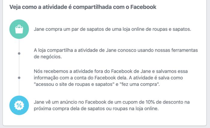 Atividade Fora do Facebook