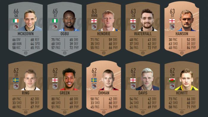EA / FIFA 20