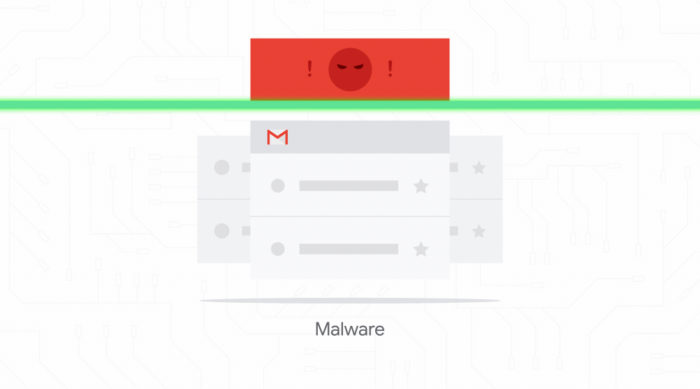 Gmail / Malware