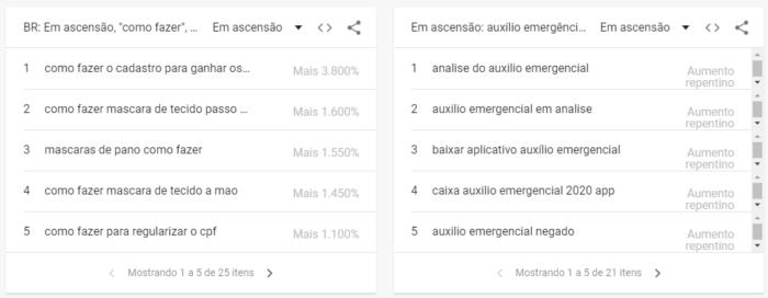 Google Trends - como fazer