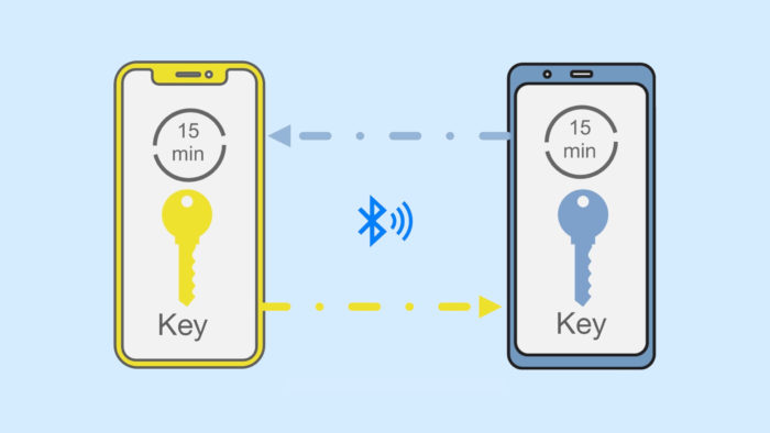 API do Apple e Google monitora COVID-19