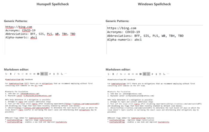 Comparação entre o Hunspell e o Windows Spellcheck no Edge e no Chrome (Foto: Reprodução/Microsoft)