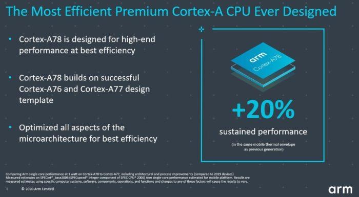 Cortex-A78 - 20% mais desempenho
