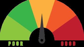 Como aumentar o seu score de crédito [7 dicas]