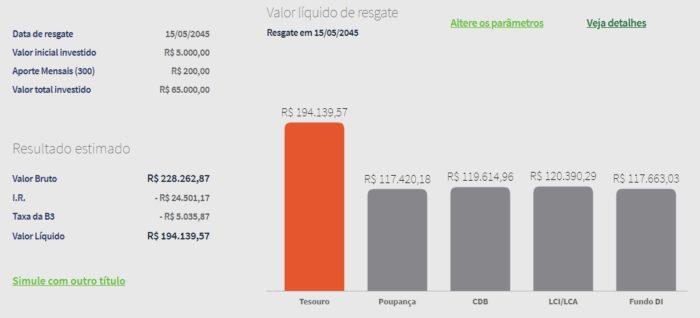 Como investir no tesouro direto / Victor Hugo Felix / Screenshot