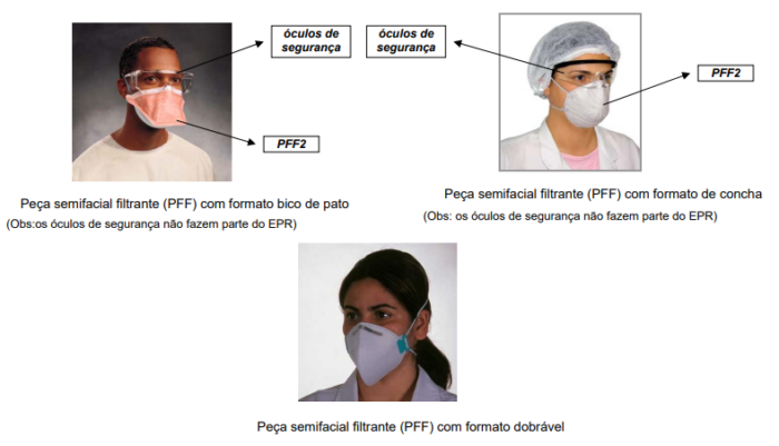 Modelos de máscaras N95