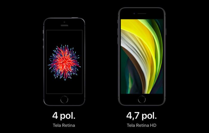 tela do iphone se 2020 em relação a do de 2016