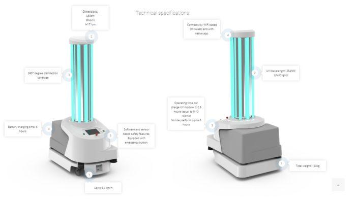 Lâmpadas UV / UVD Robots / Reprodução