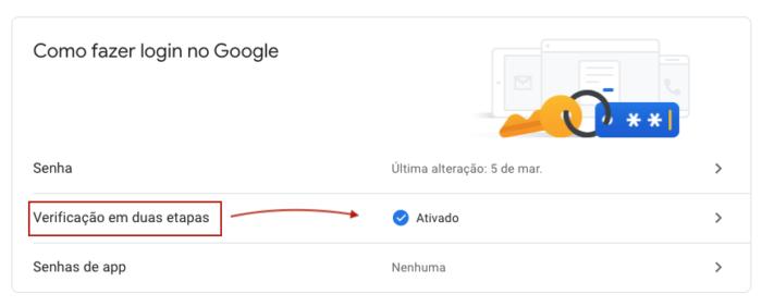 Verificação em Duas Etapas - Ativadas Google