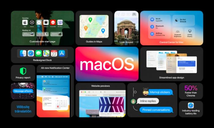 Novidades do macOS (11.0) Big Sur (Imagem: Divulgação/Apple)