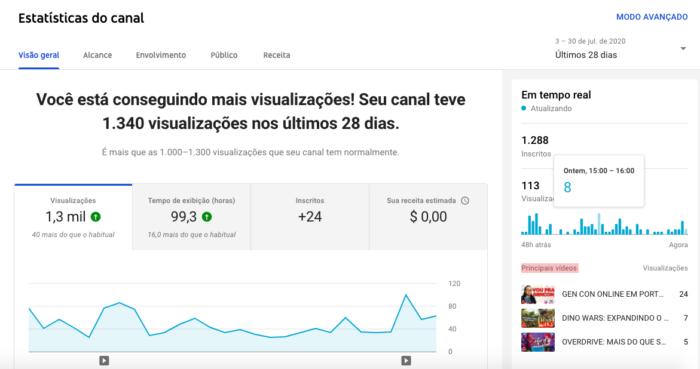 melhor horário para postar no Youtube / Felipe Vinha / Reprodução