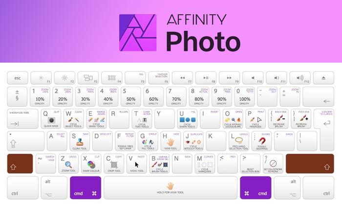 Principais atalhos de teclado do Affinity Photo