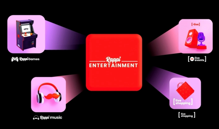 Rappi Entertainment