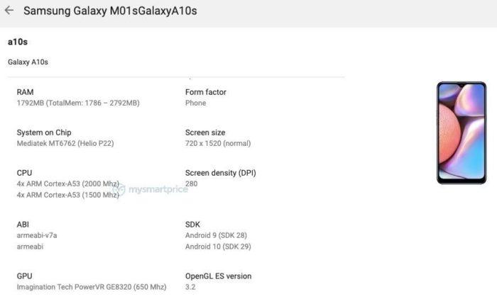 Samsung Galaxy M01S aparece no Google Play Console (Foto: Reprodução/MySmartPrice)