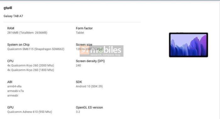 Ficha técnica do Samsung Galaxy Tab A7 (2020), segundo Google Play Console (Foto: Reprodução/91Mobiles)