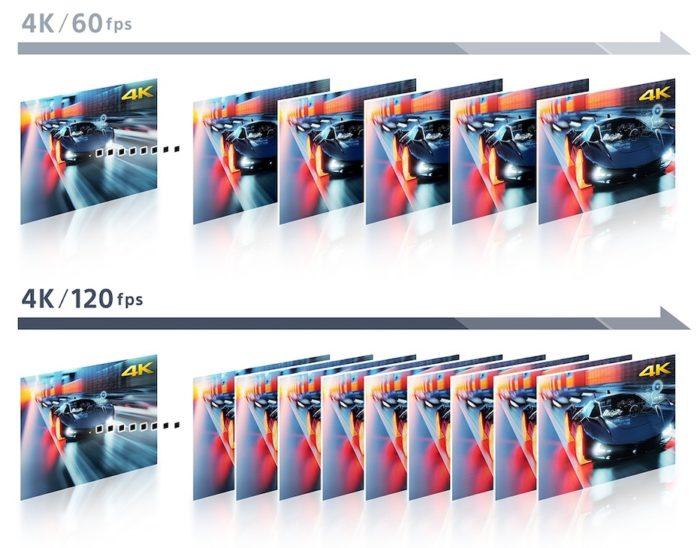 Sony / Pronto para PS5