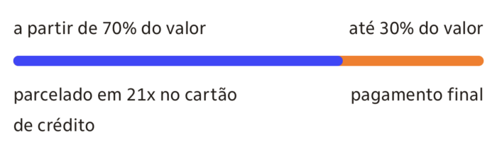 Itaú - iPhone pra Sempre