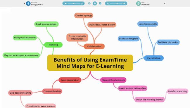 9 aplicativos para fazer Mapa Mental