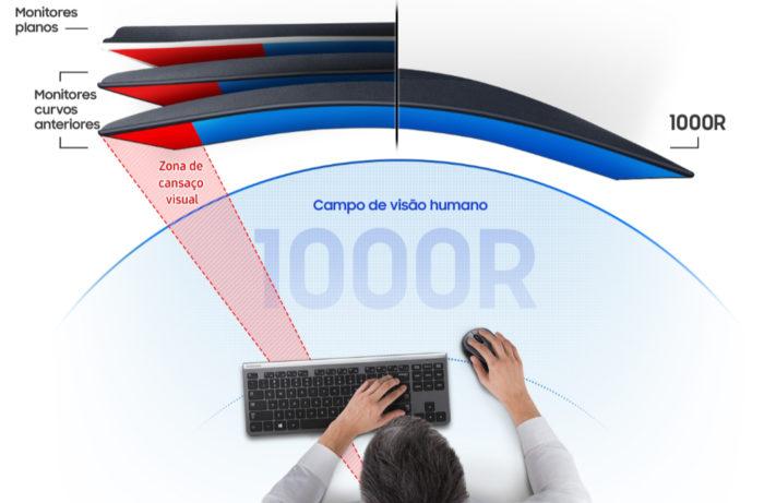 monitor samsung t55 32 explicado