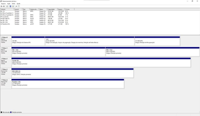 Qual a diferença entre NTFS, FAT32 e exFAT / Diego Melo / Reprodução