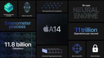 A13 vs A14 Bionic; o que muda no processador da Apple?