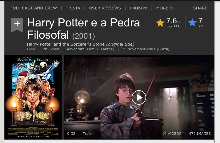 Como funcionam as notas do IMDb / Diego Melo / Reprodução