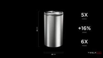 Elon Musk revela bateria da Tesla para carros elétricos a preço menor