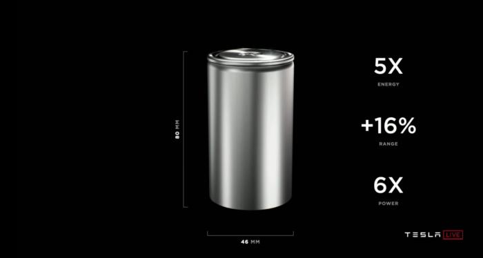 nova bateria da Tesla