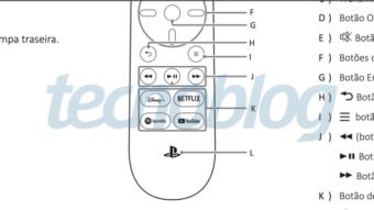 Exclusivo: Sony homologa controle de PlayStation 5 com botão Disney+ no Brasil
