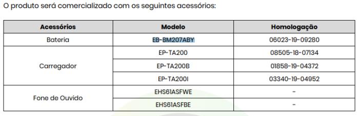 Samsung SM-F415F/DS na Anatel