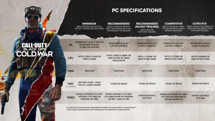 Configurações de Call of Duty: Black Ops Cold War (Imagem: Activision)