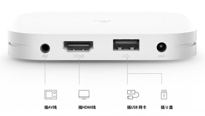 Portas da Mi Box 4S (Imagem: Divulgação/Xiaomi)