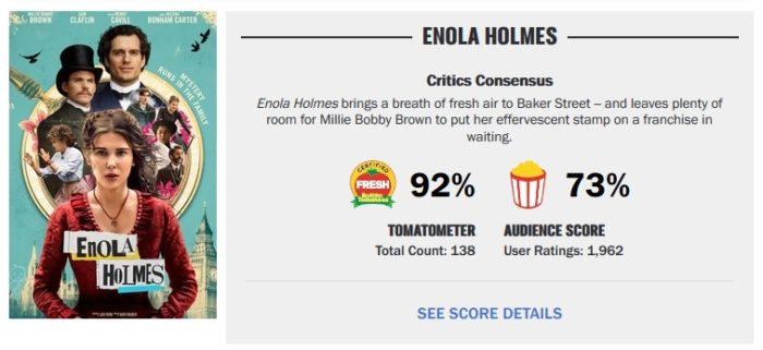 Como funcionam as notas do Rotten Tomatoes / Reprodução