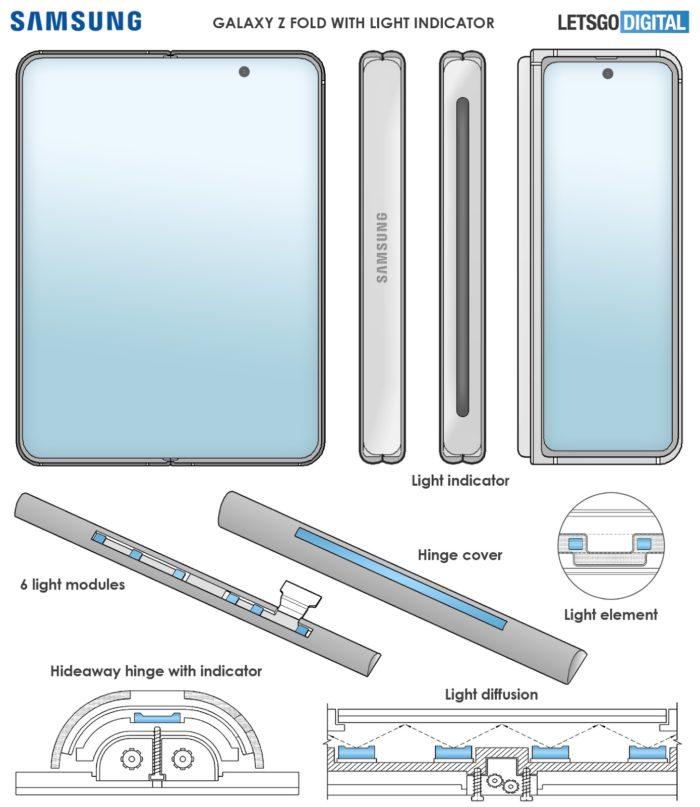 Patente mostra indicador luminoso na dobradiça de smartphone Galaxy dobrável. (Imagem: Reprodução/LetsGoDigital)