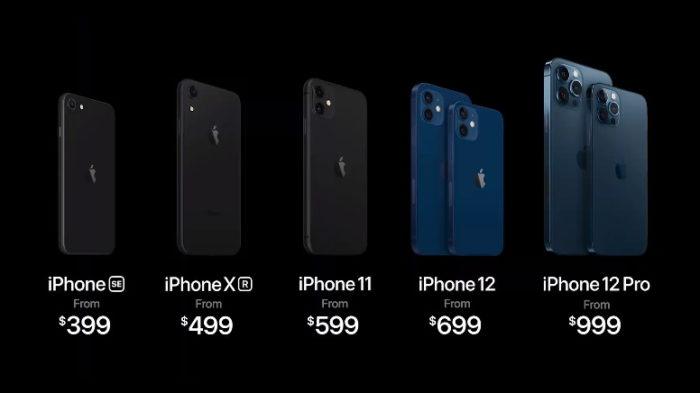 Preços do iPhone SE, XR, 11, 12 e 12 Pro (Imagem: Apple)