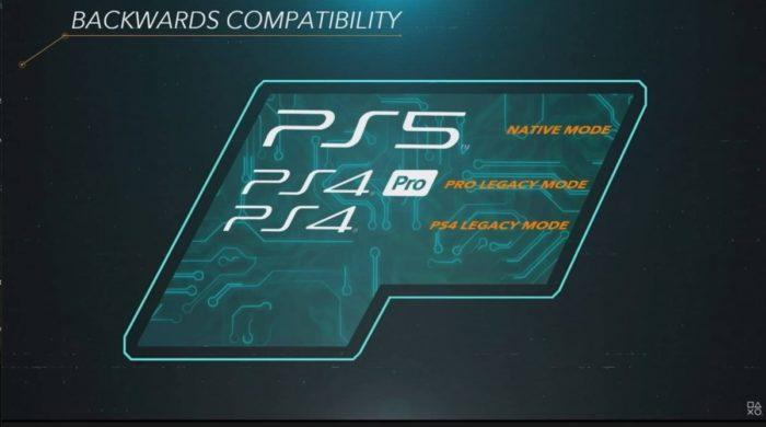 PS5 será retrocompatível com mais de 4 mil jogos (Imagem: Sony)
